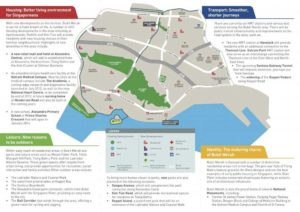 sky-everton-condo-bukit-merah-ura-master-plan-singapore-page-2