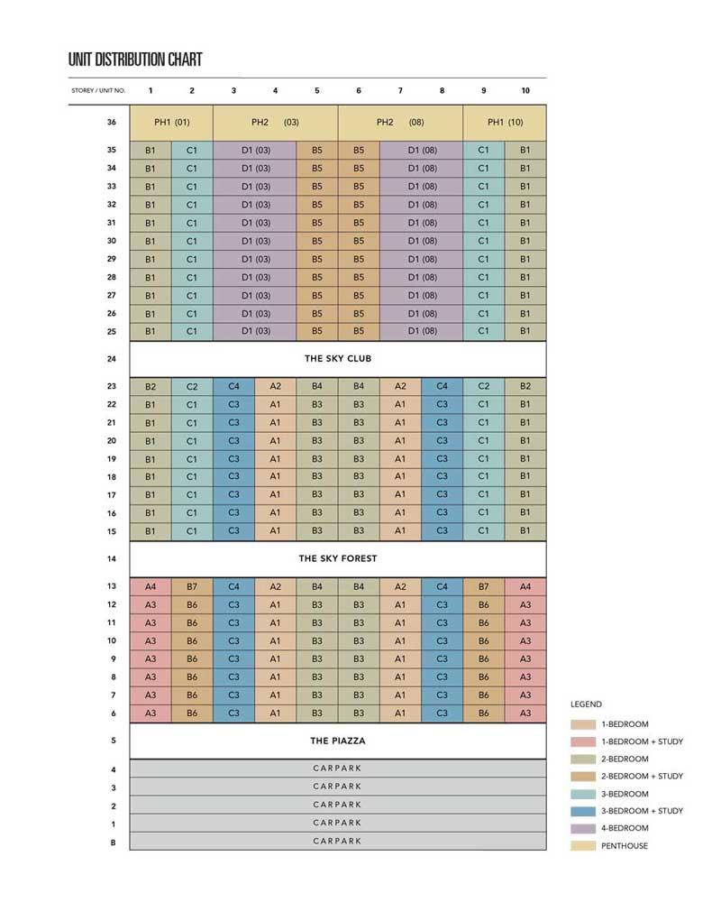 Sky-Everton-elevation-chart